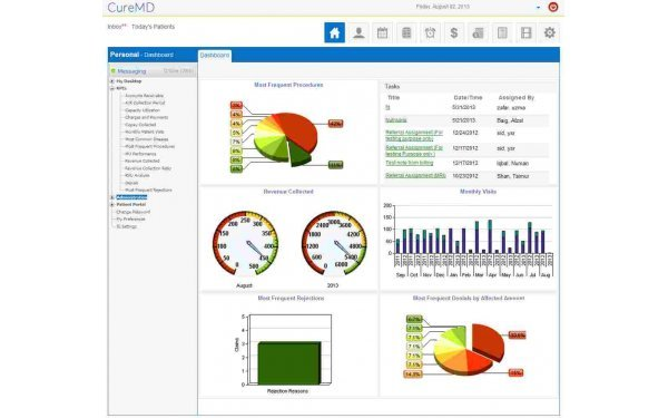 CureMD EMR Software