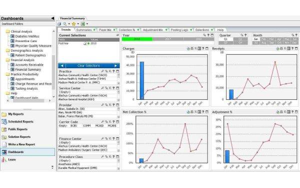 Greenway Health EHR Software