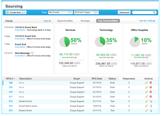 Coupa Expenses