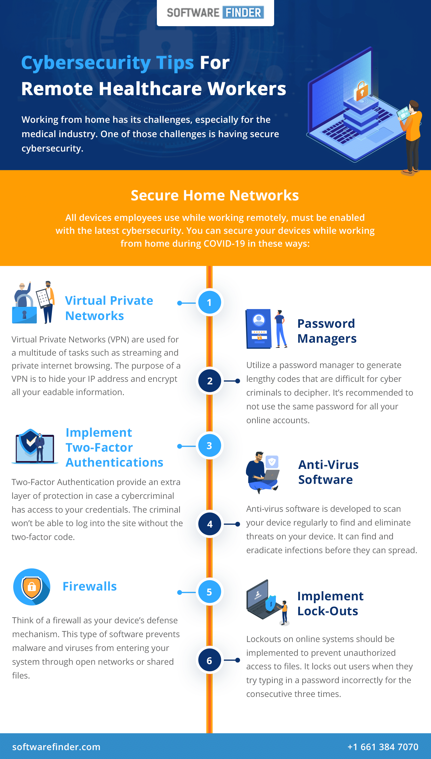 Infographic - Cybersecurity Tips for Remote Healthcare Workers