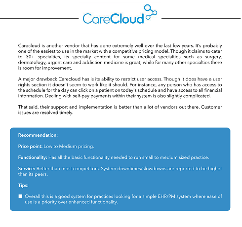 CareCloud EHR