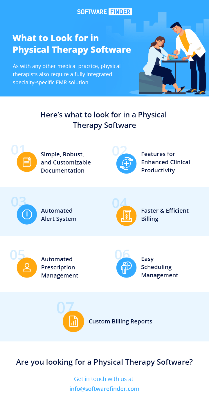 Physical therapy software infographic