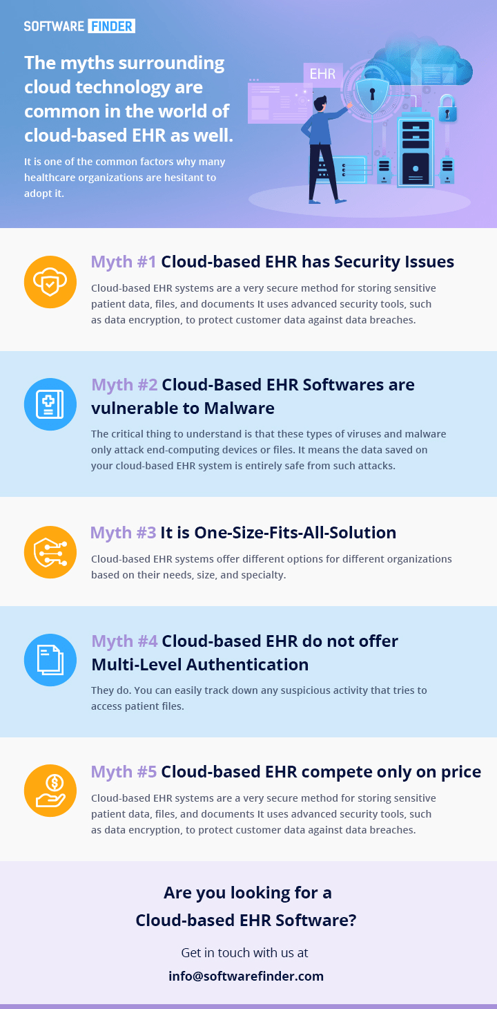 5 security infographic