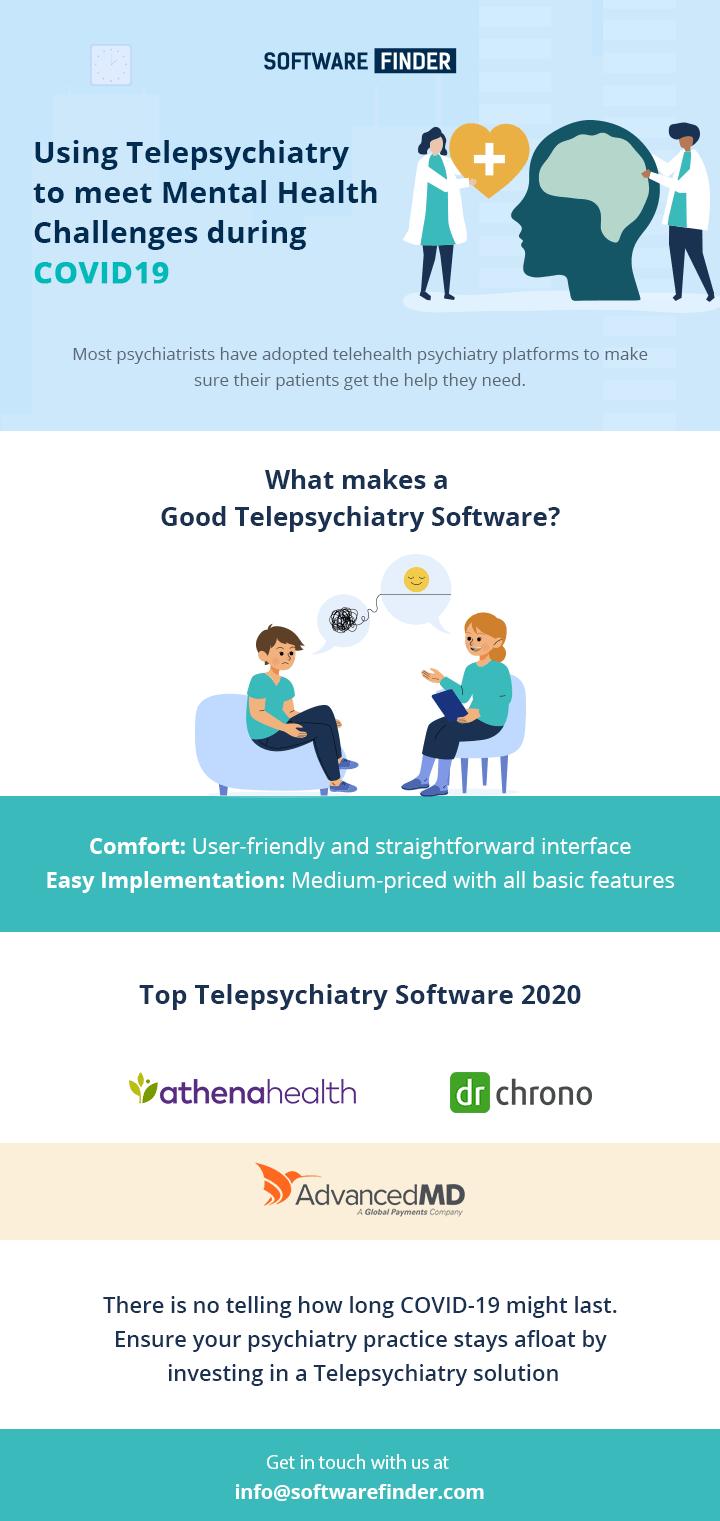 telepsychiatry infographic
