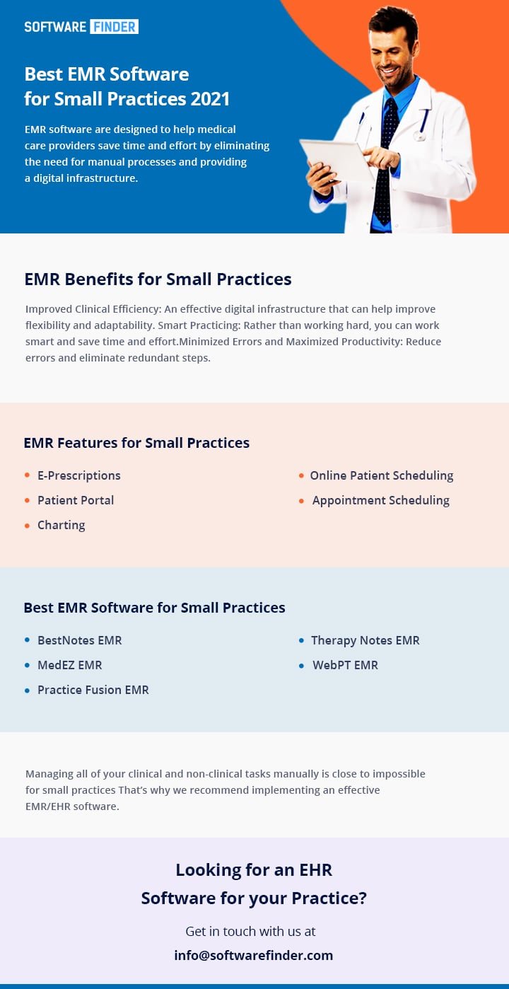 Best EMR for Small Practices 2021